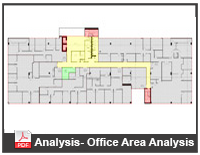 Boma Standards Area Measurement Calculation Office